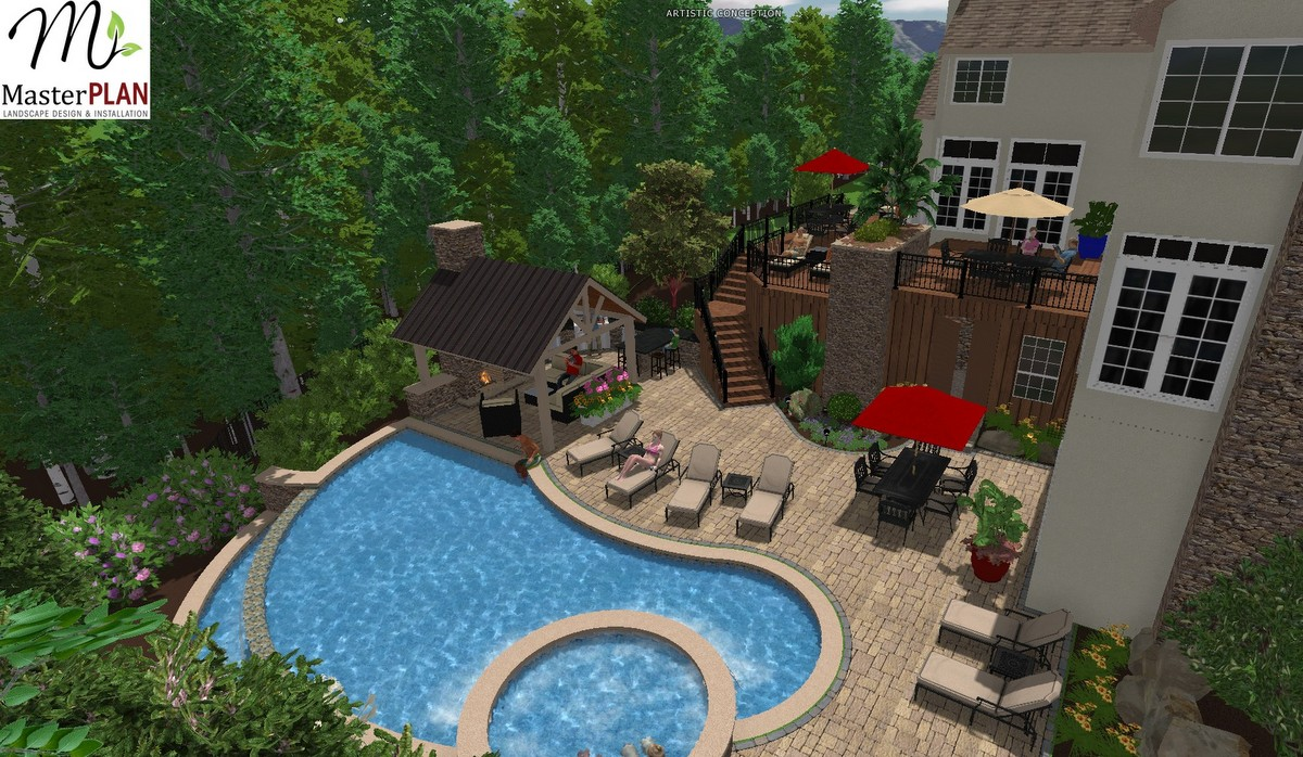 Top 3 reasons to create a backyard master plan for Landscape design creator